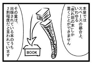 ロングテール(long tail)